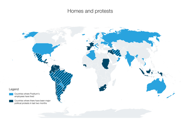 Day 30 (Topic: home): this map shows countries where Positium's employees have lived vs countries where there have been major political protests in recent months.