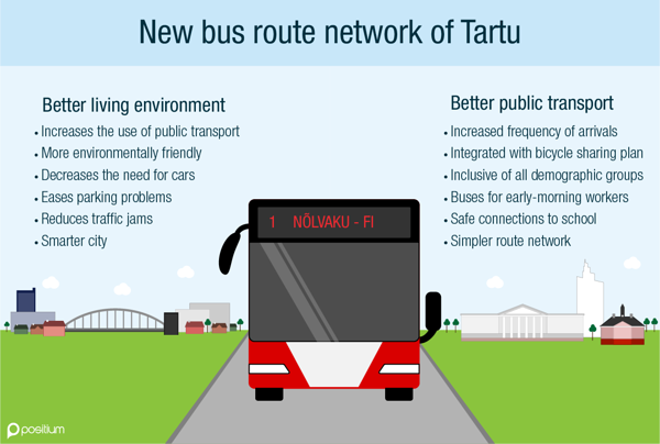 Advantages of new bus route network of Tartu