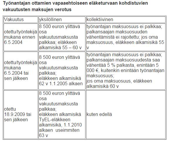 sosiaaliturvamaksu 2014 työntekijä