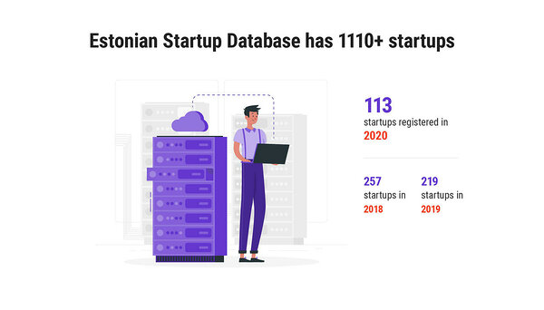 Chapter 2020 of the Estonian startup sector - the craziest one yet?