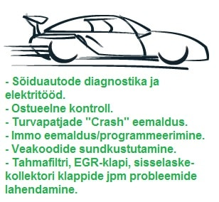 Diagnostika
