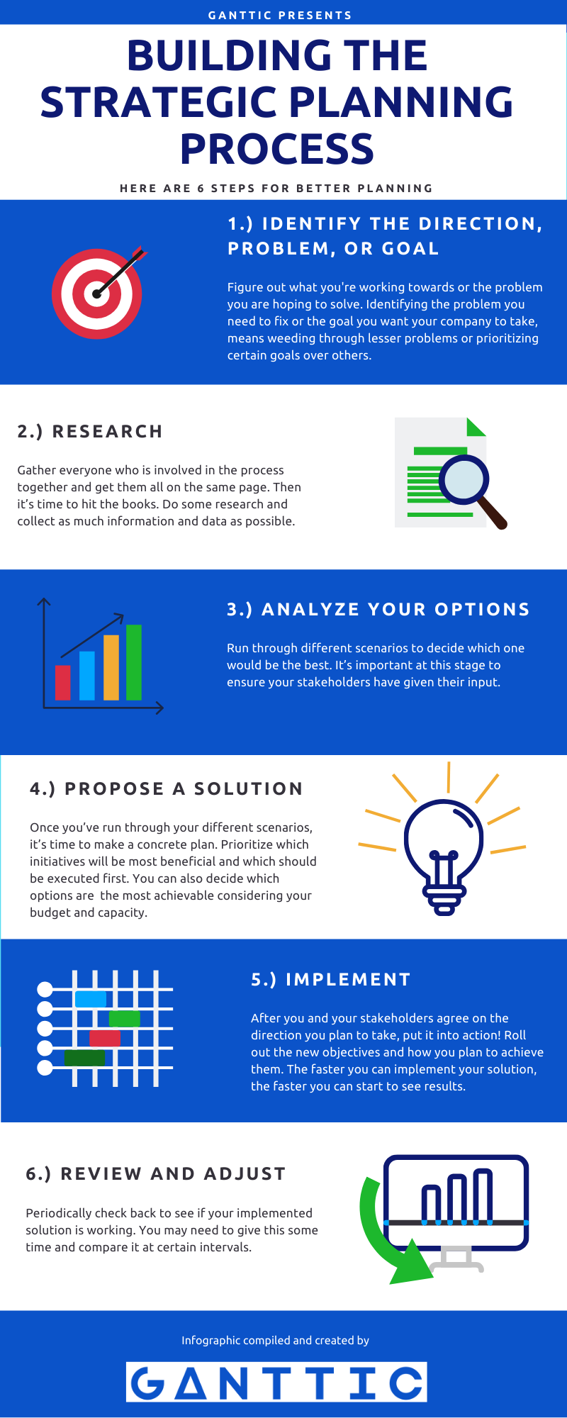 Infographic for 6 steps for building a strategic planning process