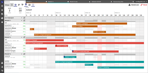 A Gantt chart made in Ganttic. Here you can see the resources, project dependencies, and bars against the background of the timeline.