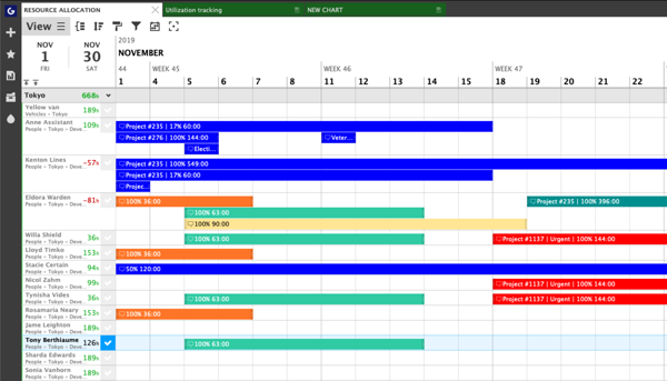 Handle your scheduling, planning and re
