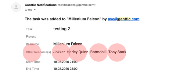 List of resources in Ganttic notification e-mail