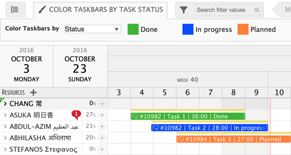 task colors in gantt chart area by task status