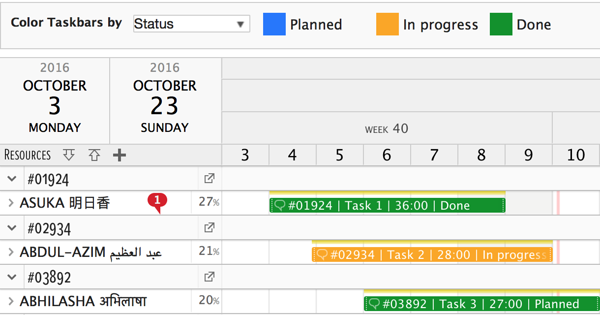 tasks colored by project status colors in the gantt chart area