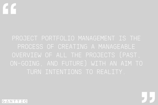 project portfolio management definition