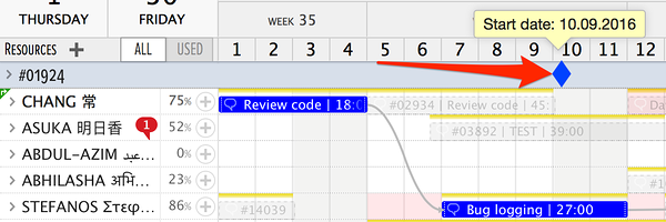 project's milestone in the gantt chart area