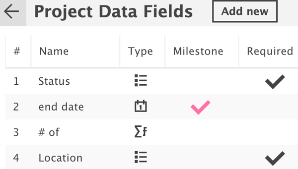 In the Data field list you can see which of your data fields are required