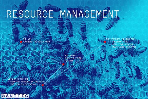 resource management