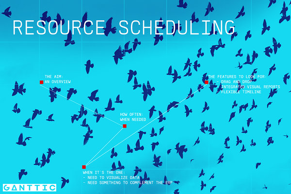 resource scheduling