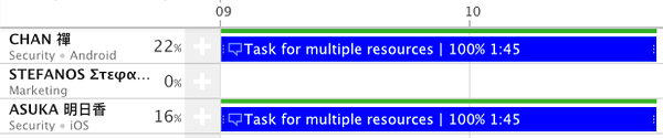 task multiple resource