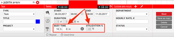 utilization planning using task utilization percentage and busy time