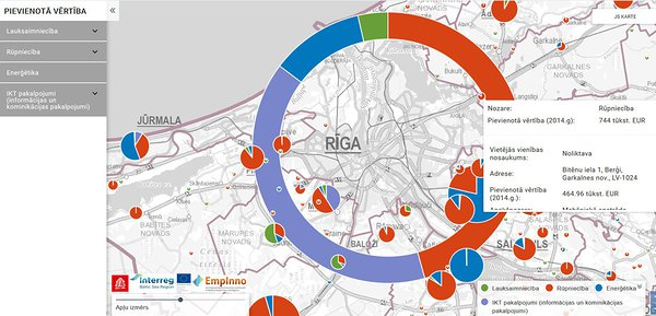 Organisational coaching tool developed in Riga Planning Region