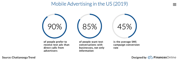 10_Mobile_Marketing_Trends_for_2020__Current_Predictions_You_Should_Be_Thinking_About