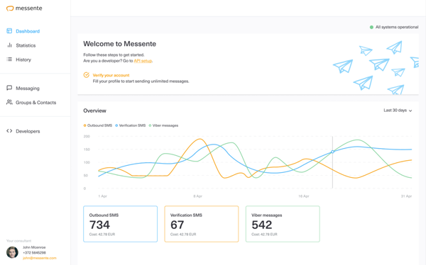 Messente Dashboard Main View
