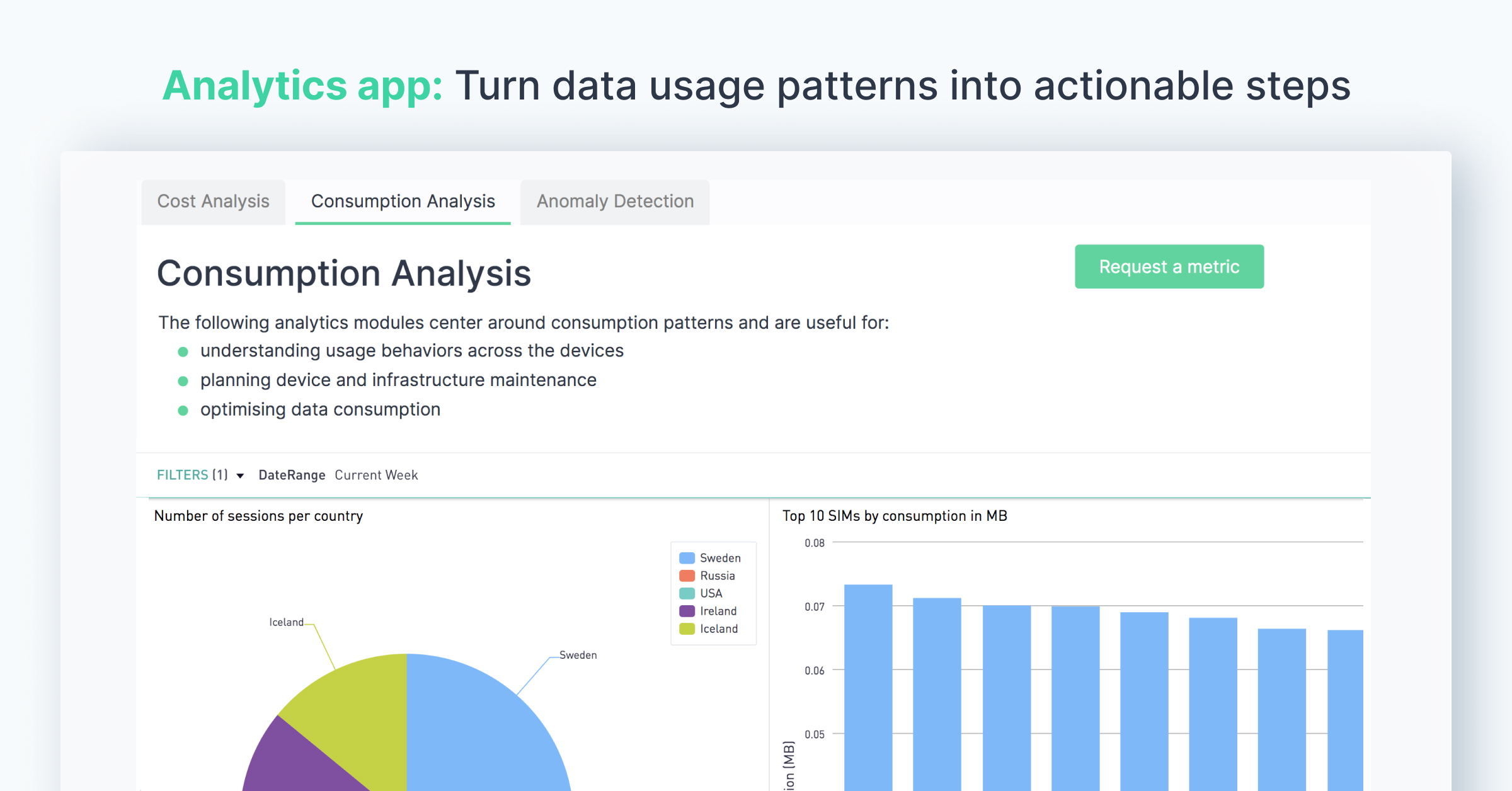 Article cover image for 1oT Terminal turns data usage patterns into actionable steps